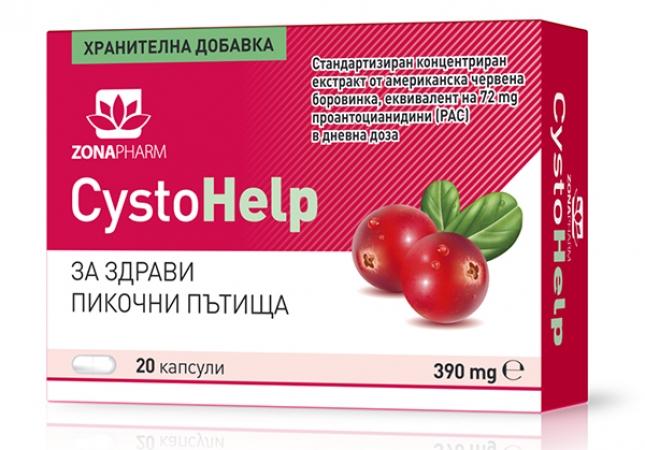 Cystohelp